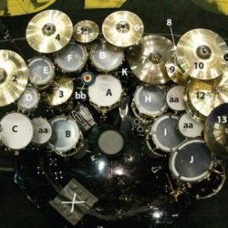 Neil Peart Set